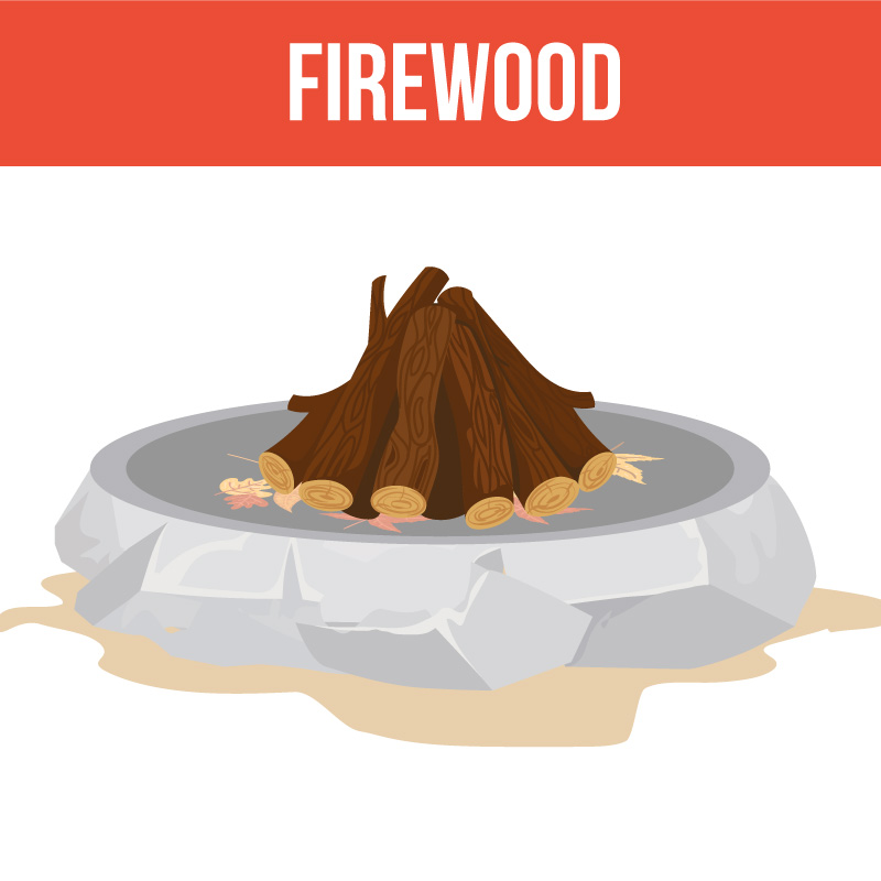 How to Start a Wood Fire in a Fire Pit   Fire Pits Direct Blog